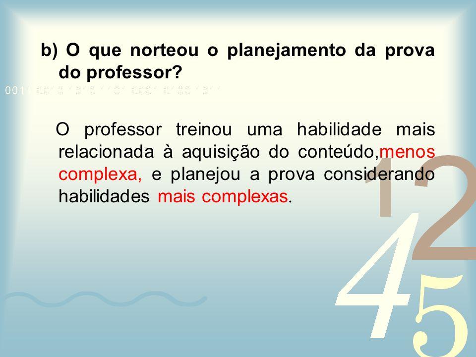 b) O que norteou o planejamento da prova do professor