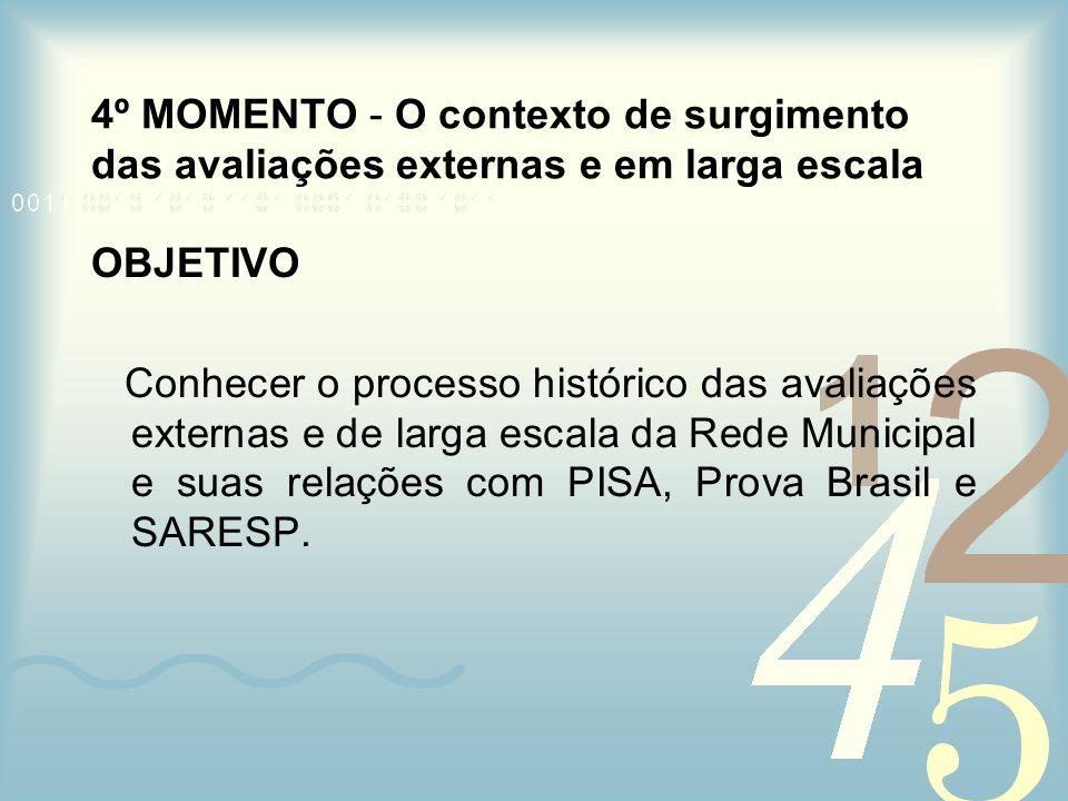 4º MOMENTO - O contexto de surgimento das avaliações externas e em larga escala