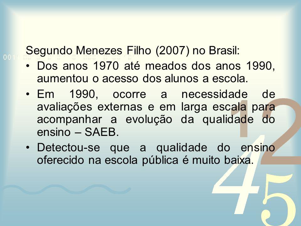 Segundo Menezes Filho (2007) no Brasil: