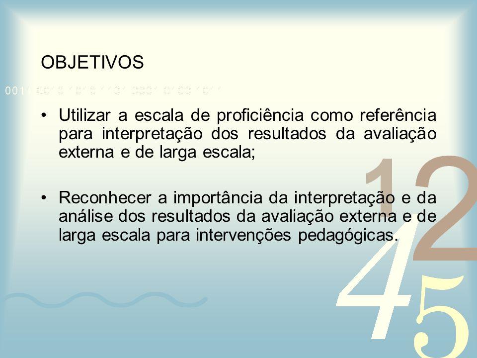 OBJETIVOS Utilizar a escala de proficiência como referência para interpretação dos resultados da avaliação externa e de larga escala;