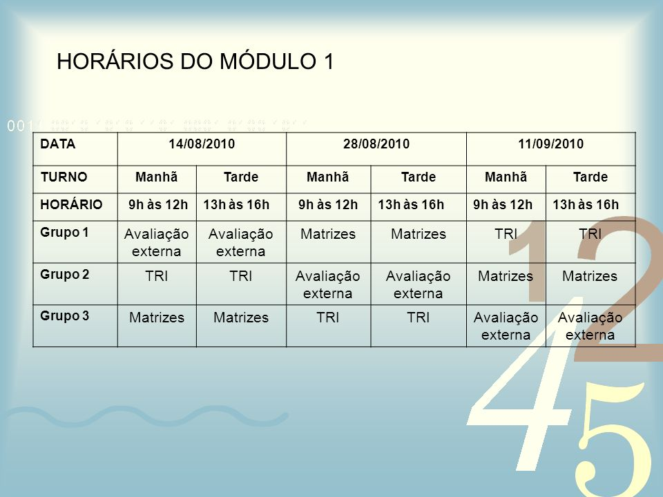 HORÁRIOS DO MÓDULO 1 Avaliação externa Matrizes TRI DATA 14/08/2010