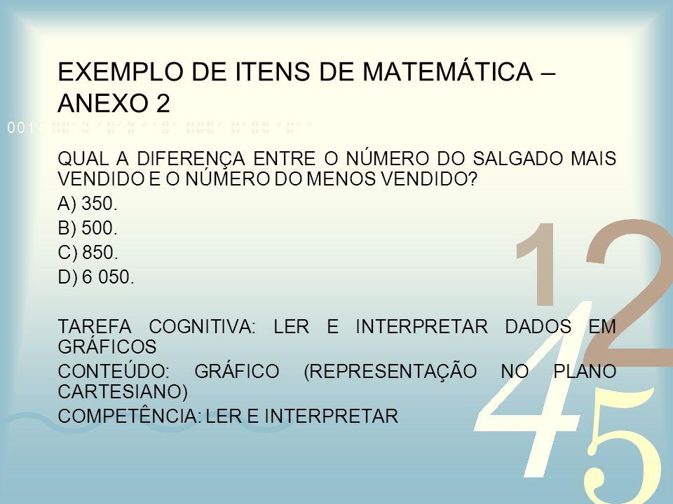 EXEMPLO DE ITENS DE MATEMÁTICA – ANEXO 2