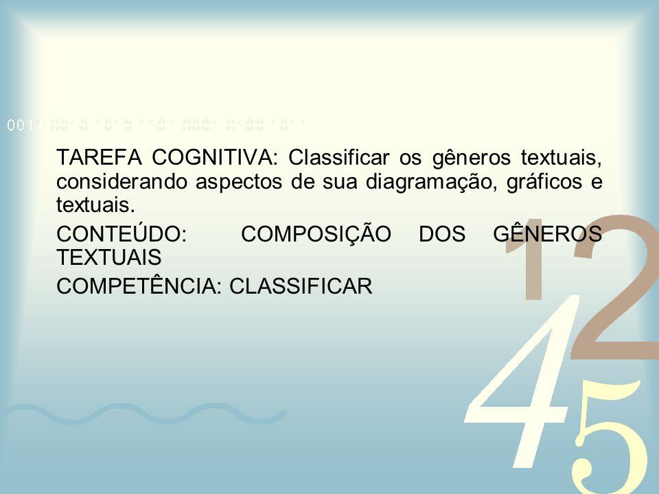 TAREFA COGNITIVA: Classificar os gêneros textuais, considerando aspectos de sua diagramação, gráficos e textuais.