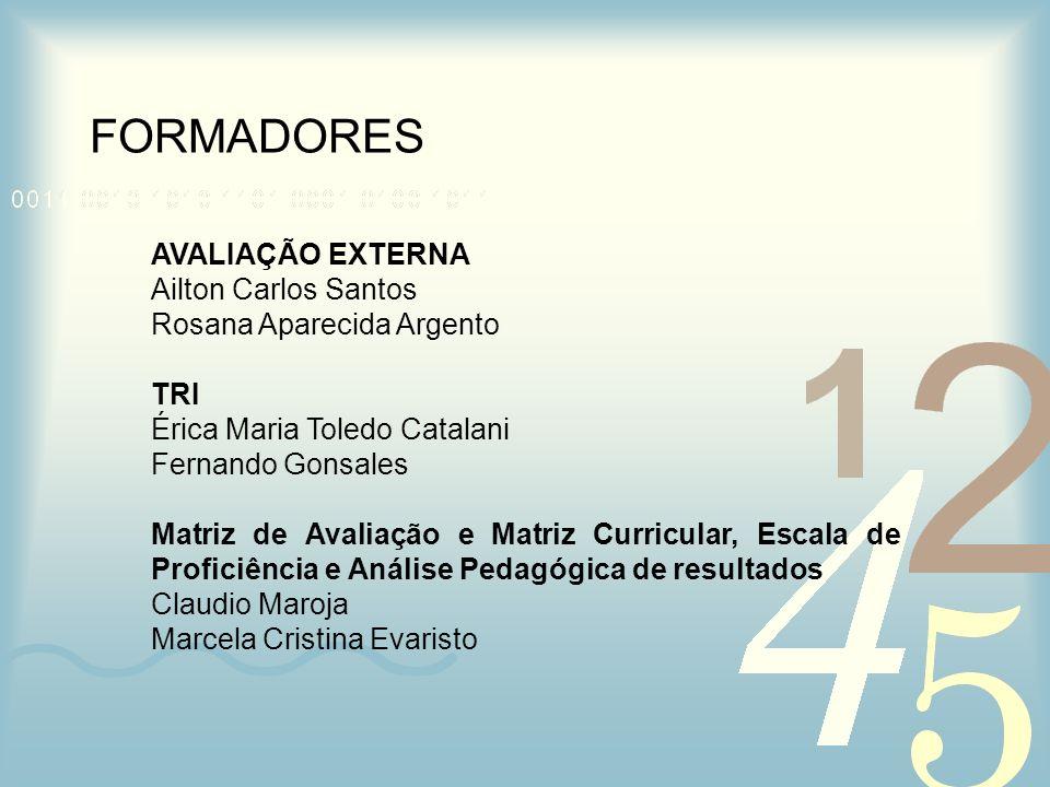 FORMADORES AVALIAÇÃO EXTERNA Ailton Carlos Santos