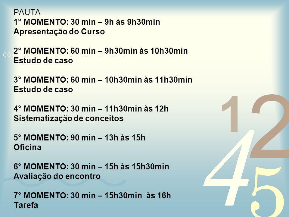 PAUTA 1° MOMENTO: 30 min – 9h às 9h30min Apresentação do Curso 2° MOMENTO: 60 min – 9h30min às 10h30min Estudo de caso 3° MOMENTO: 60 min – 10h30min às 11h30min Estudo de caso 4° MOMENTO: 30 min – 11h30min às 12h Sistematização de conceitos 5° MOMENTO: 90 min – 13h às 15h Oficina 6° MOMENTO: 30 min – 15h às 15h30min Avaliação do encontro 7° MOMENTO: 30 min – 15h30min às 16h Tarefa