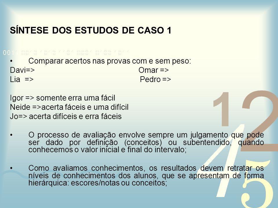 SÍNTESE DOS ESTUDOS DE CASO 1