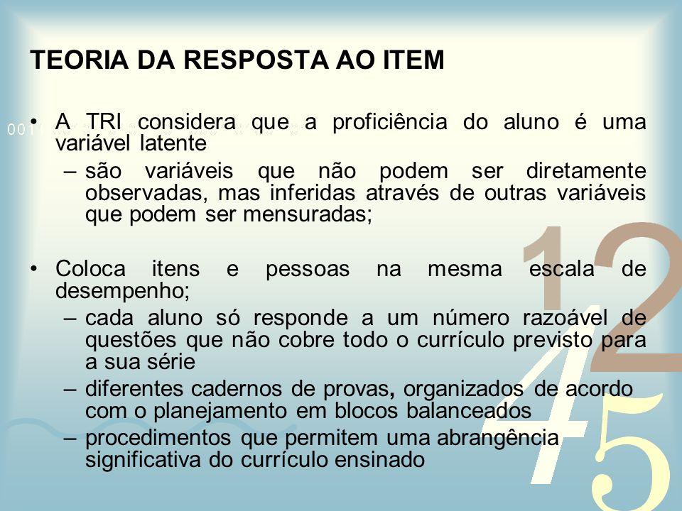 TEORIA DA RESPOSTA AO ITEM