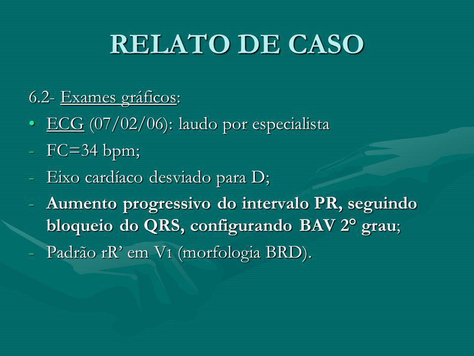 RELATO DE CASO 6.2- Exames gráficos: