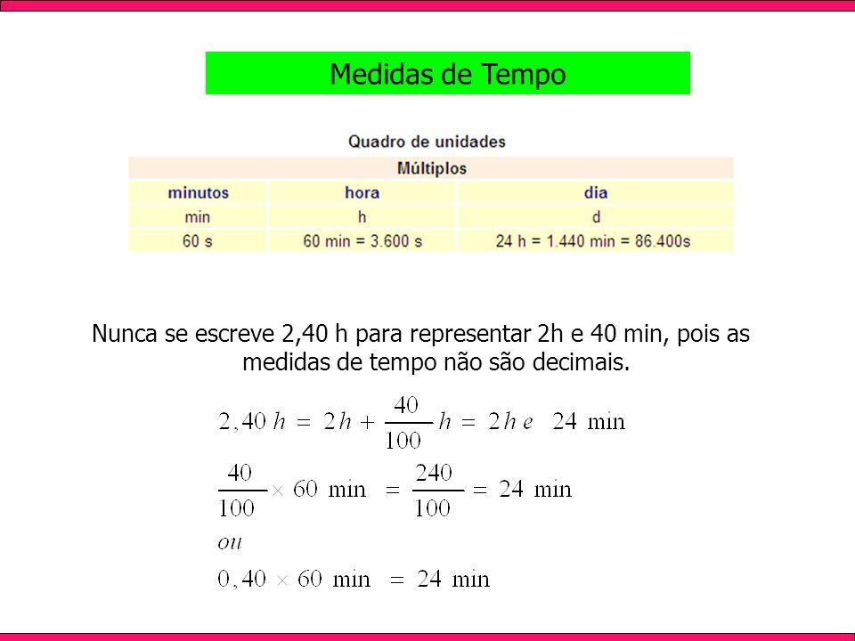 Medidas de Tempo Nunca se escreve 2,40 h para representar 2h e 40 min, pois as medidas de tempo não são decimais.