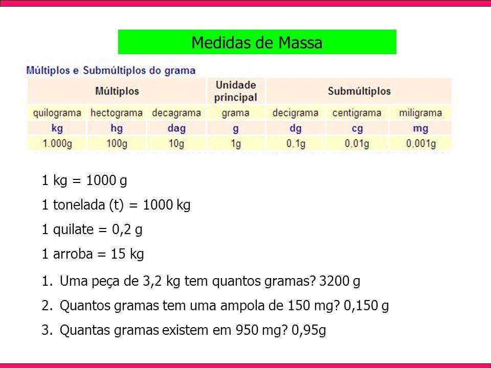 Medidas de Massa 1 kg = 1000 g 1 tonelada (t) = 1000 kg