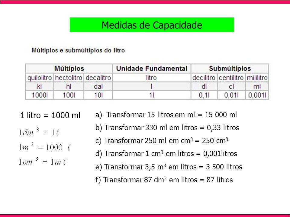 Medidas de Capacidade 1 litro = 1000 ml