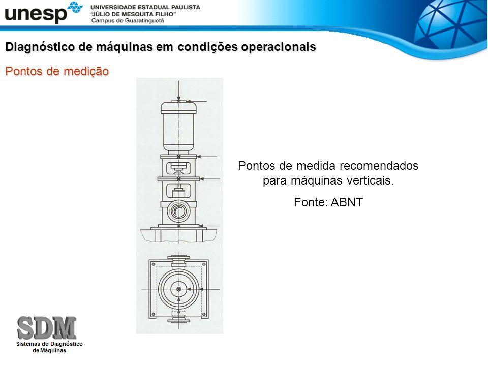 Pontos de medida recomendados para máquinas verticais.