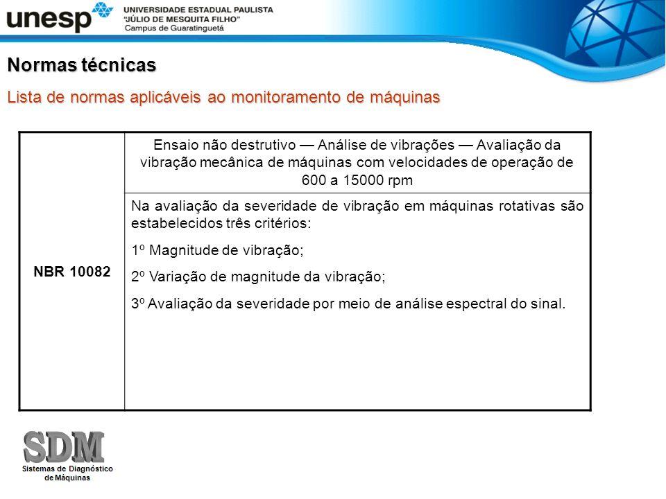 Normas técnicas Lista de normas aplicáveis ao monitoramento de máquinas. NBR 10082.