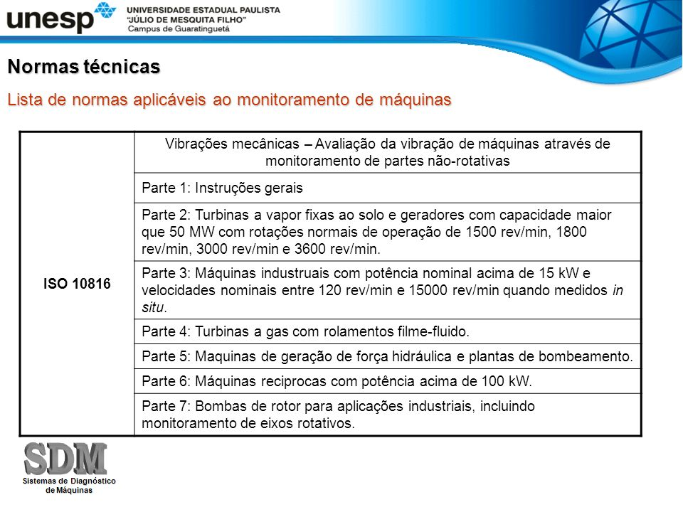 Normas técnicas Lista de normas aplicáveis ao monitoramento de máquinas. ISO 10816.