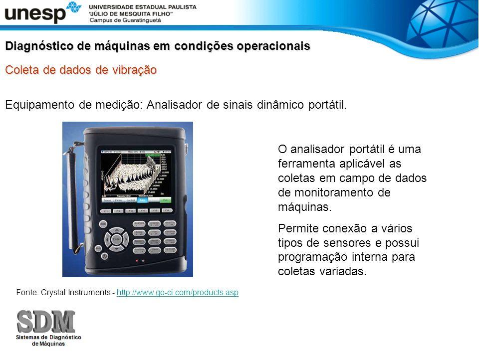 Diagnóstico de máquinas em condições operacionais
