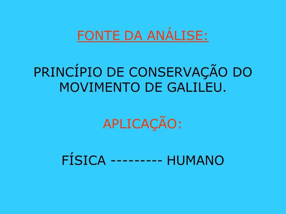 PRINCÍPIO DE CONSERVAÇÃO DO MOVIMENTO DE GALILEU.