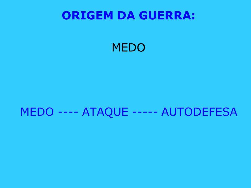 ORIGEM DA GUERRA: MEDO MEDO ---- ATAQUE ----- AUTODEFESA
