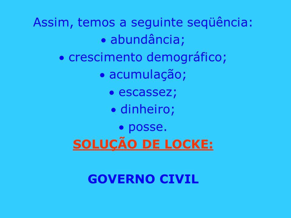 SOLUÇÃO DE LOCKE: GOVERNO CIVIL