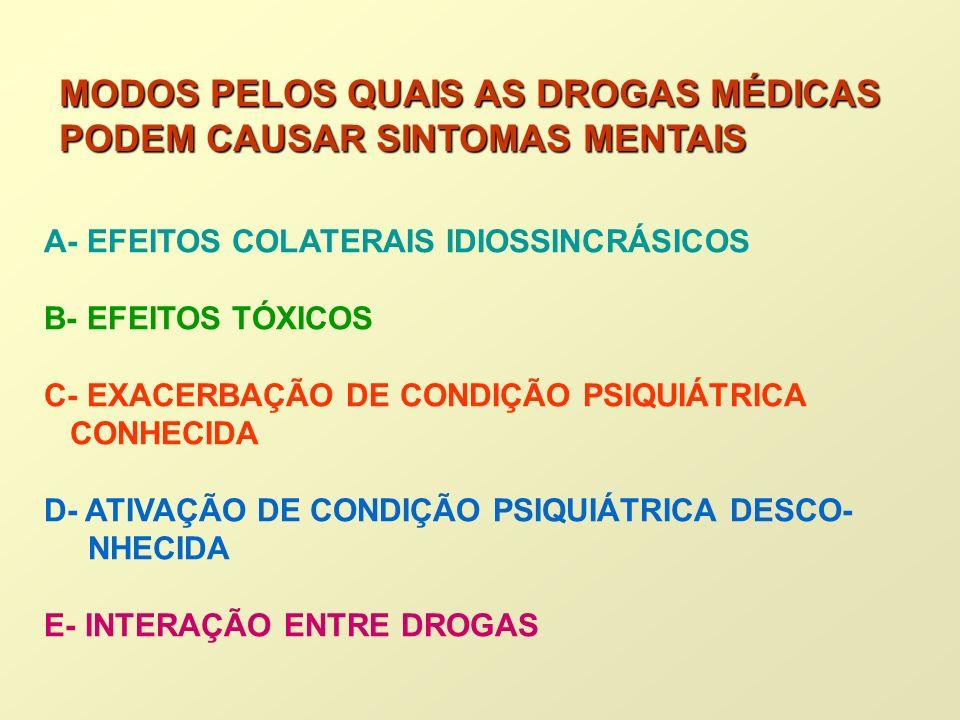 MODOS PELOS QUAIS AS DROGAS MÉDICAS PODEM CAUSAR SINTOMAS MENTAIS
