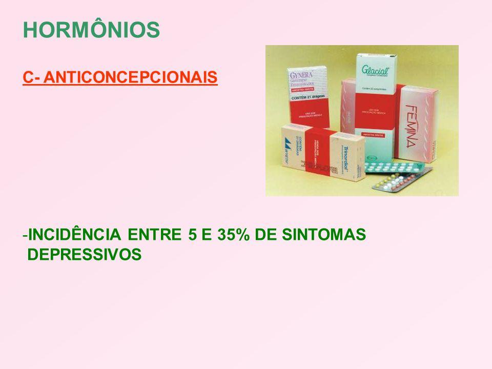 HORMÔNIOS C- ANTICONCEPCIONAIS INCIDÊNCIA ENTRE 5 E 35% DE SINTOMAS