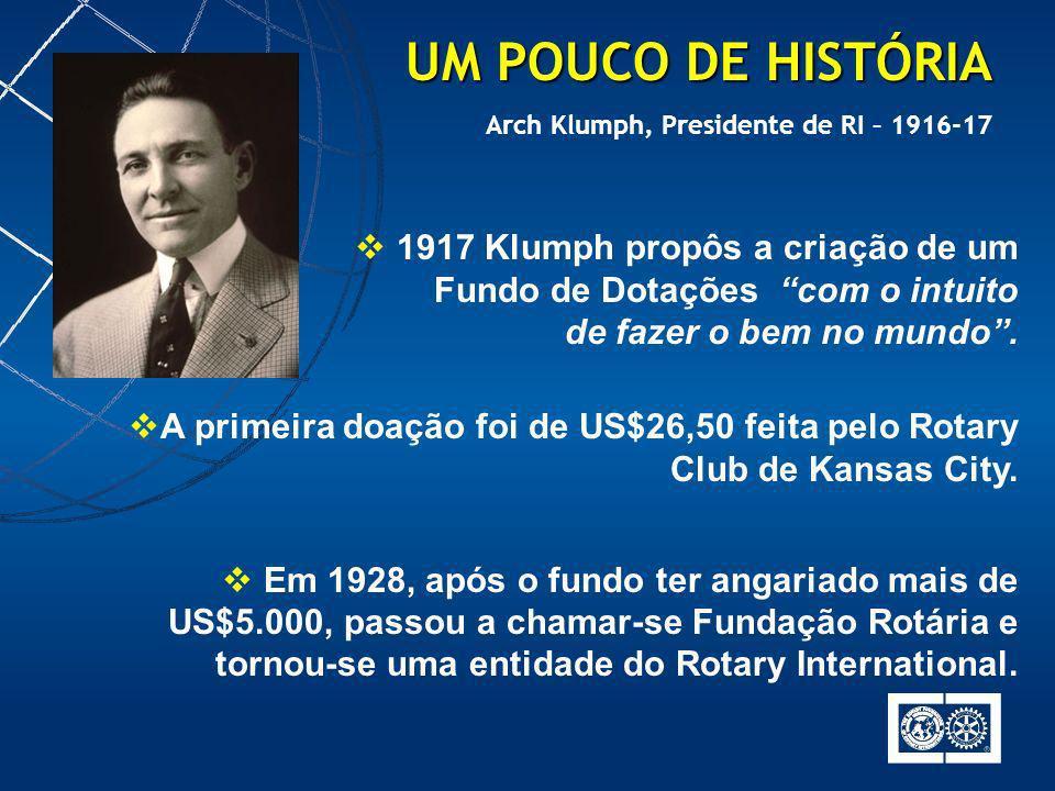 UM POUCO DE HISTÓRIA 1917 Klumph propôs a criação de um