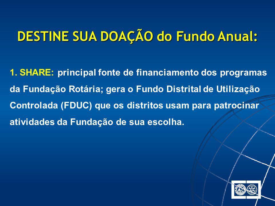 DESTINE SUA DOAÇÃO do Fundo Anual: