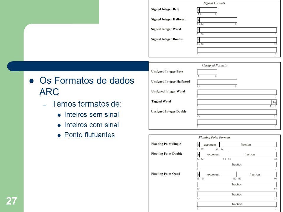 Os Formatos de dados ARC