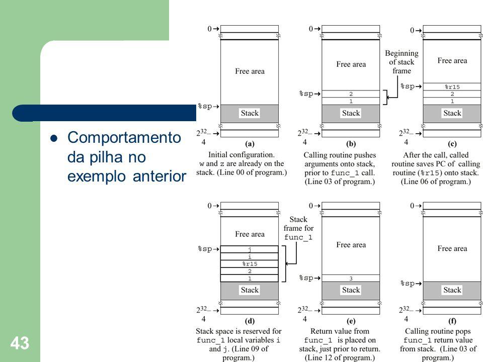 Comportamento da pilha no exemplo anterior