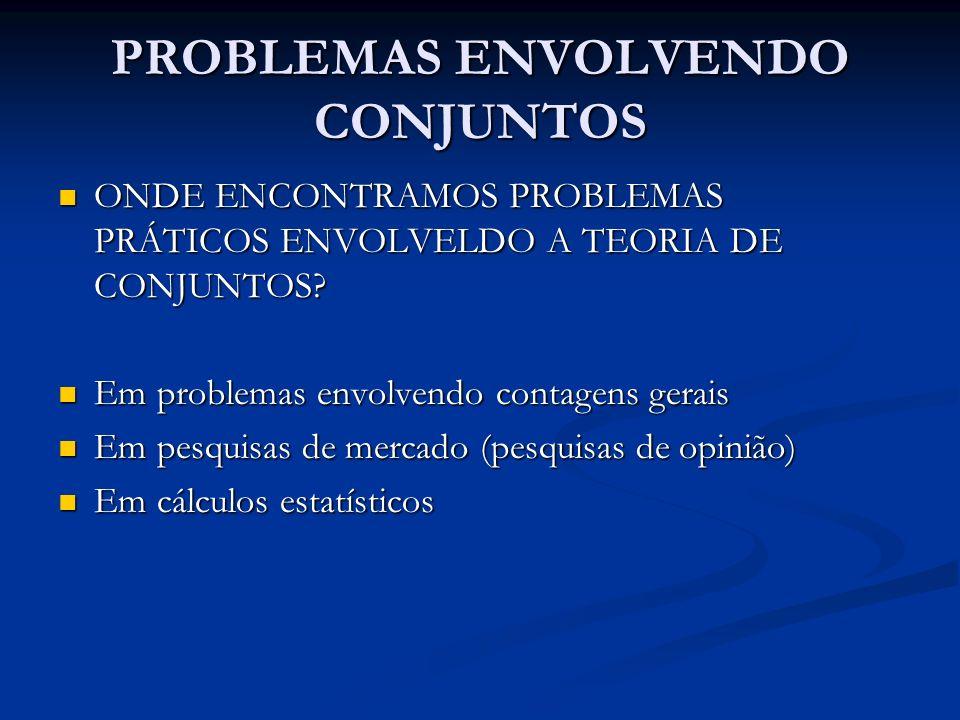 PROBLEMAS ENVOLVENDO CONJUNTOS