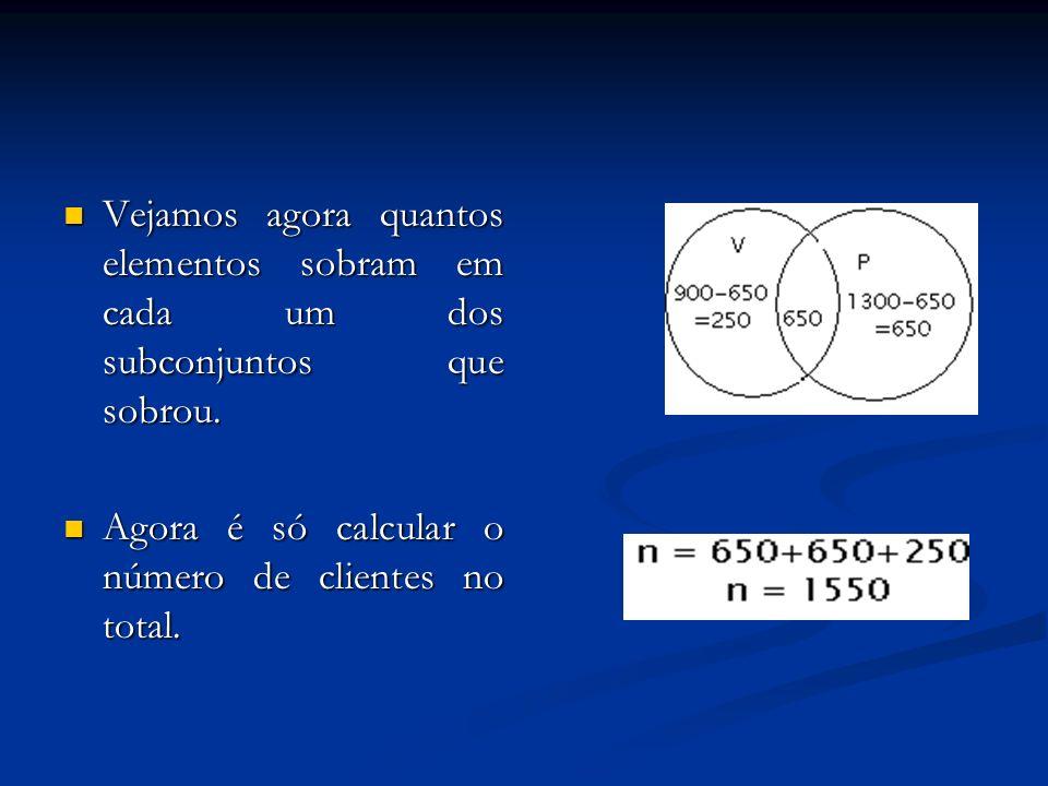 Vejamos agora quantos elementos sobram em cada um dos subconjuntos que sobrou.