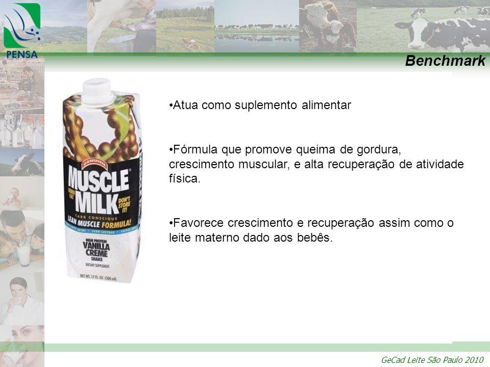 Benchmark Atua como suplemento alimentar