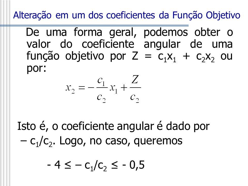 Isto é, o coeficiente angular é dado por