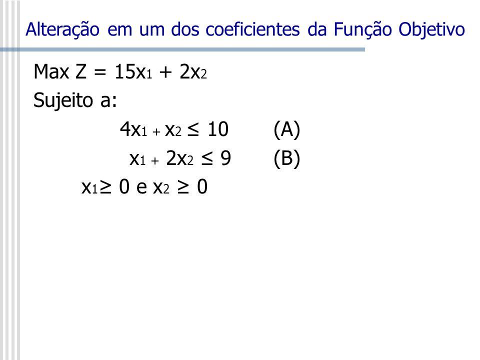 Max Z = 15x1 + 2x2 Sujeito a: 4x1 + x2 ≤ 10 (A) x1 + 2x2 ≤ 9 (B)