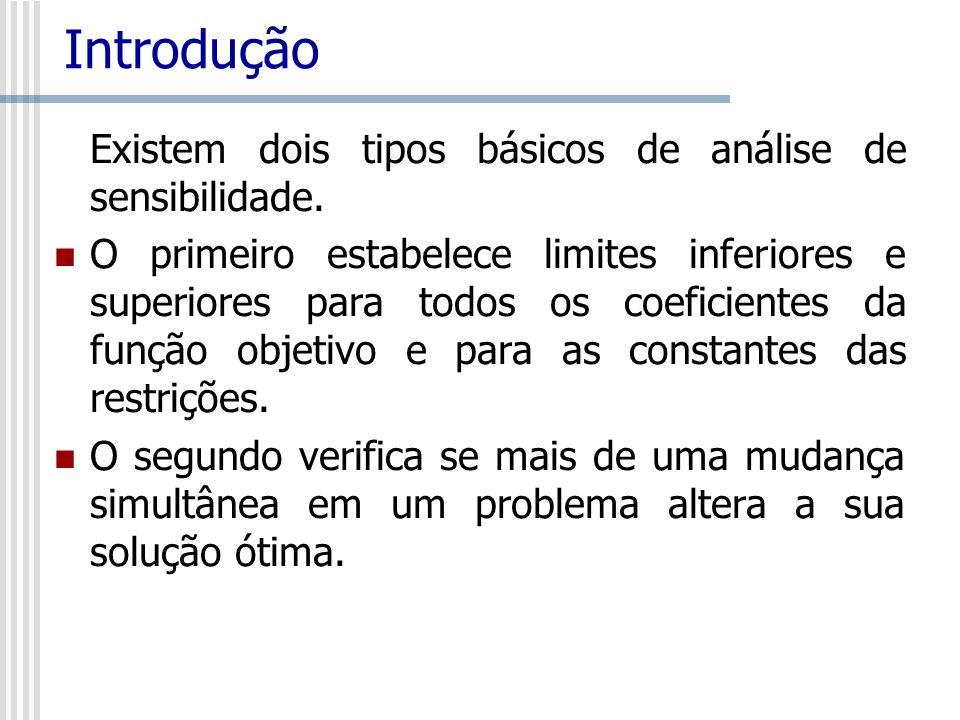 Introdução Existem dois tipos básicos de análise de sensibilidade.