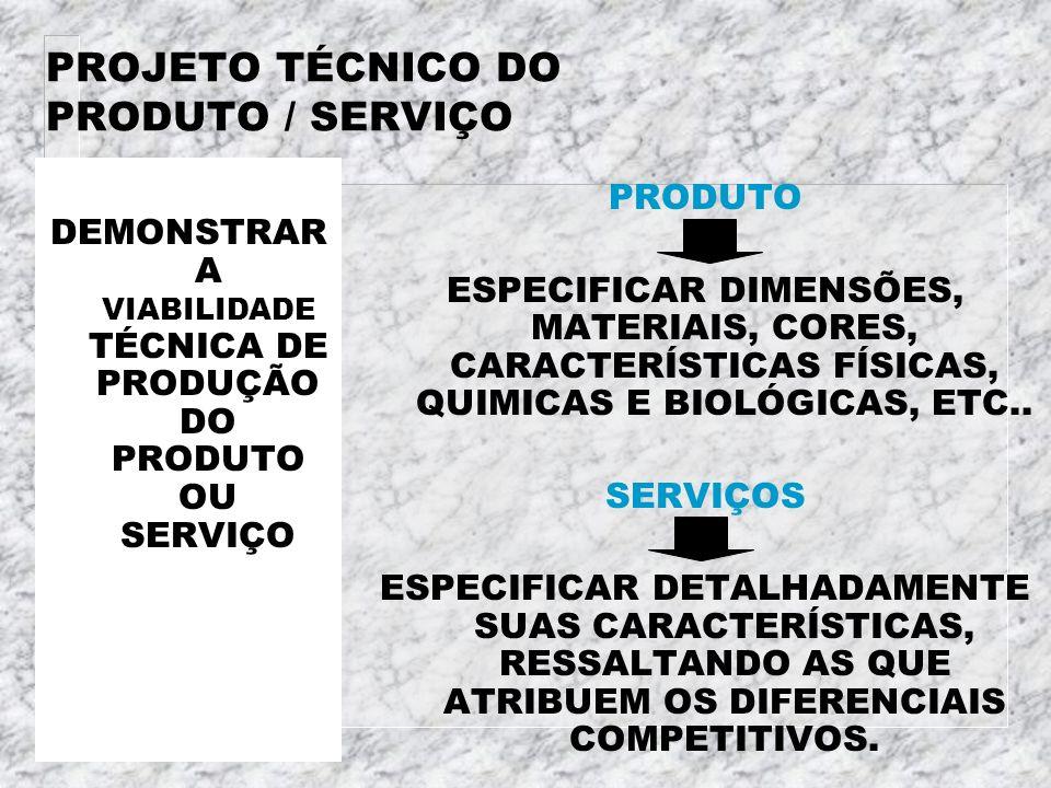 PROJETO TÉCNICO DO PRODUTO / SERVIÇO