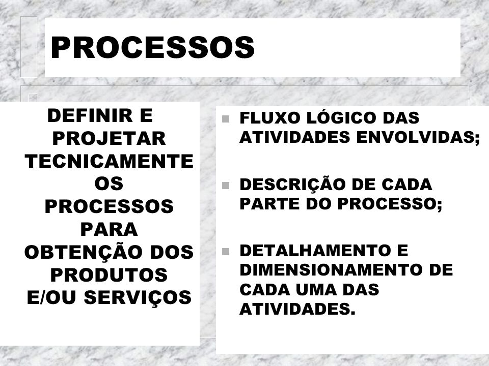 PROCESSOS DEFINIR E PROJETAR TECNICAMENTE OS PROCESSOS PARA OBTENÇÃO DOS PRODUTOS E/OU SERVIÇOS.