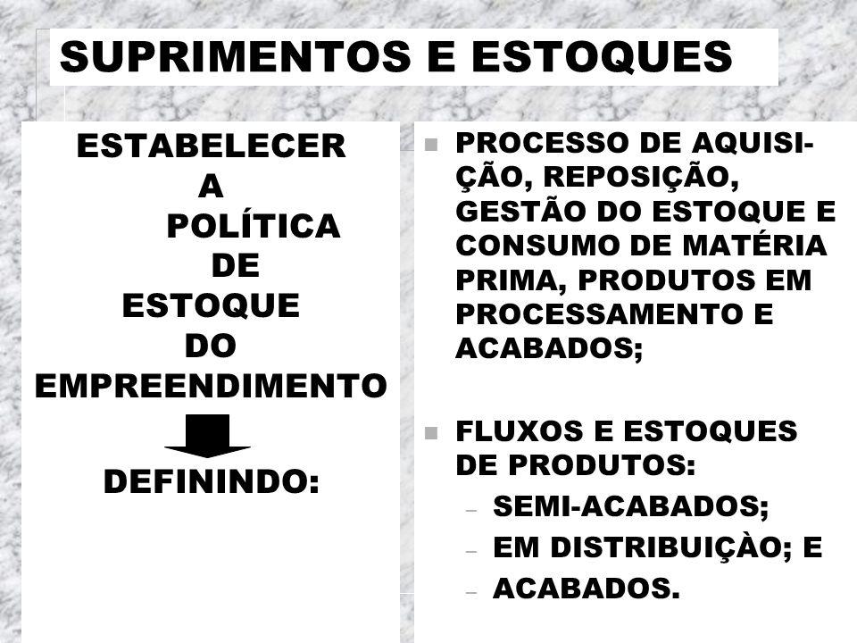 SUPRIMENTOS E ESTOQUES