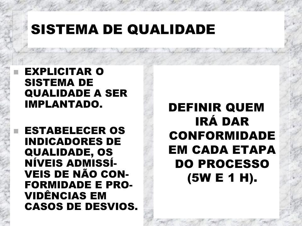 SISTEMA DE QUALIDADE EXPLICITAR O SISTEMA DE QUALIDADE A SER IMPLANTADO.