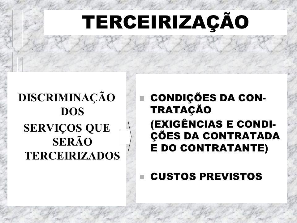 SERVIÇOS QUE SERÃO TERCEIRIZADOS
