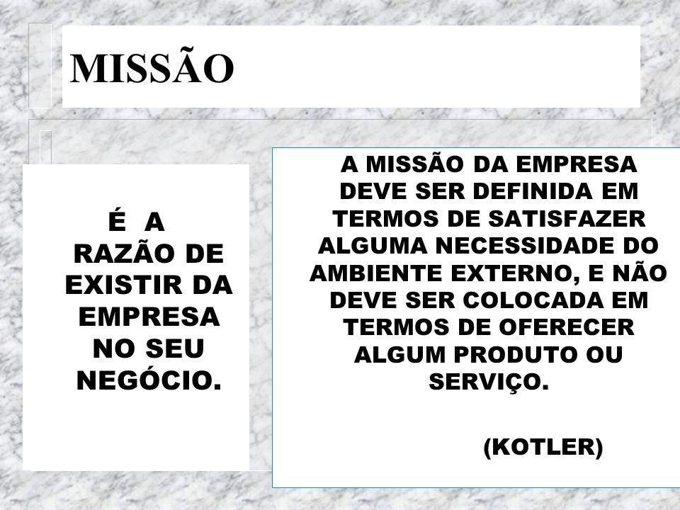 É A RAZÃO DE EXISTIR DA EMPRESA NO SEU NEGÓCIO.