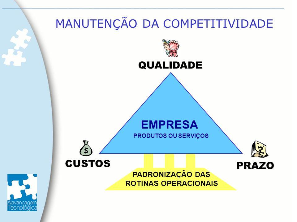 MANUTENÇÃO DA COMPETITIVIDADE