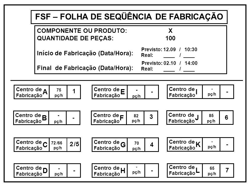 FSF – FOLHA DE SEQÜÊNCIA DE FABRICAÇÃO