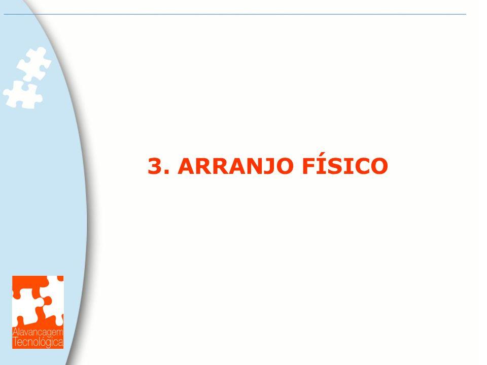 3. ARRANJO FÍSICO