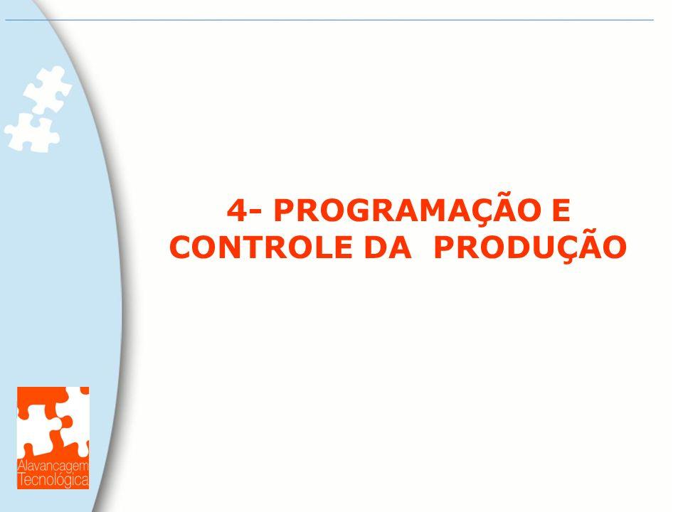 4- PROGRAMAÇÃO E CONTROLE DA PRODUÇÃO