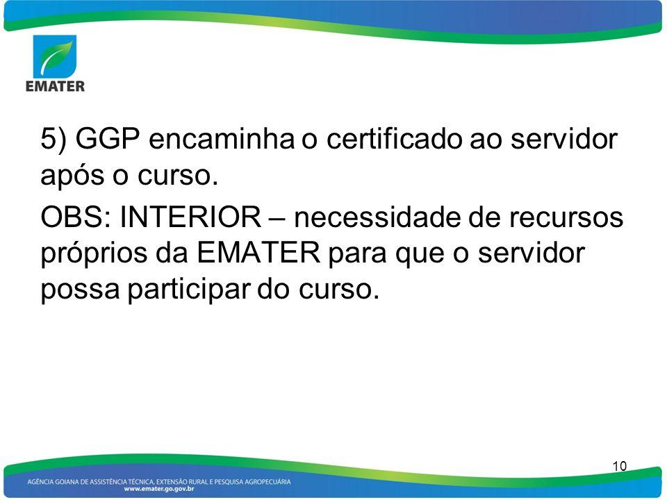 5) GGP encaminha o certificado ao servidor após o curso