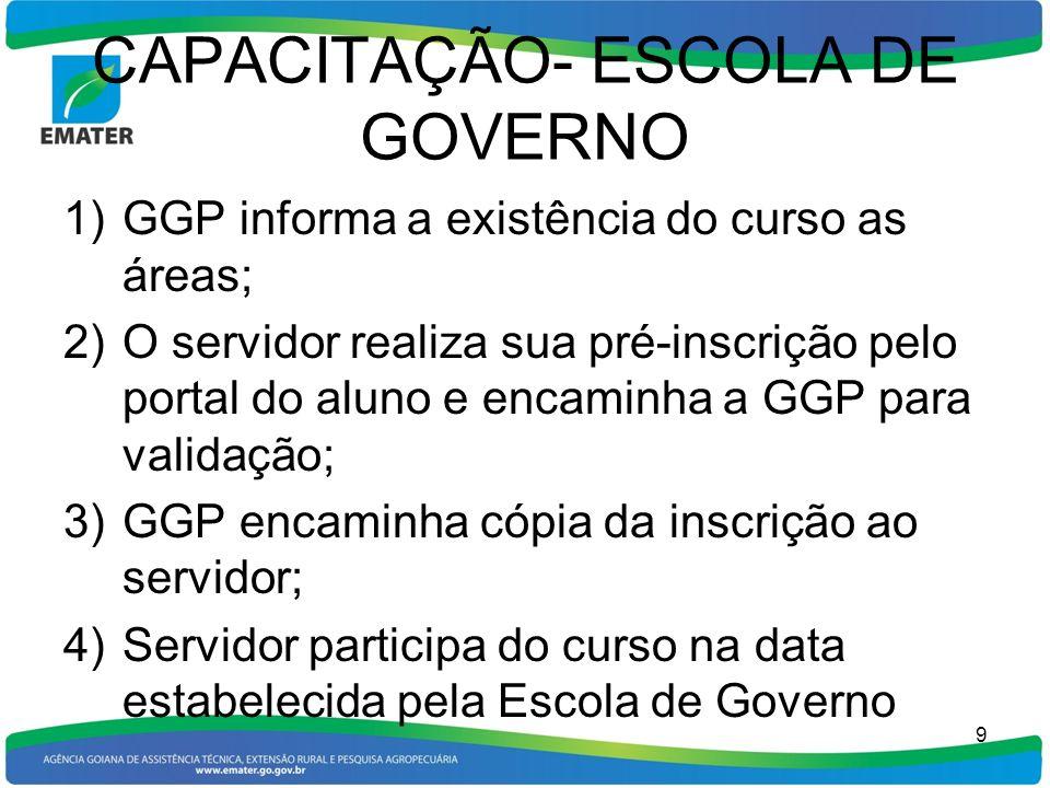 CAPACITAÇÃO- ESCOLA DE GOVERNO