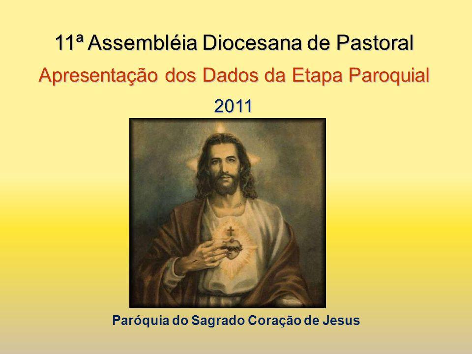 Paróquia do Sagrado Coração de Jesus