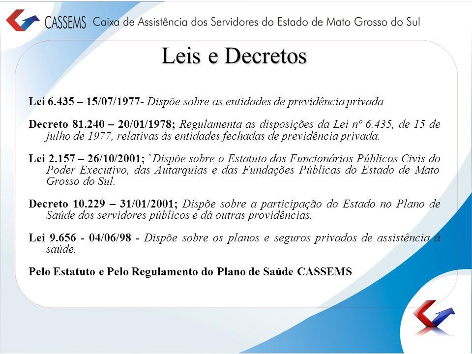 Leis e Decretos Lei 6.435 – 15/07/1977- Dispõe sobre as entidades de previdência privada.