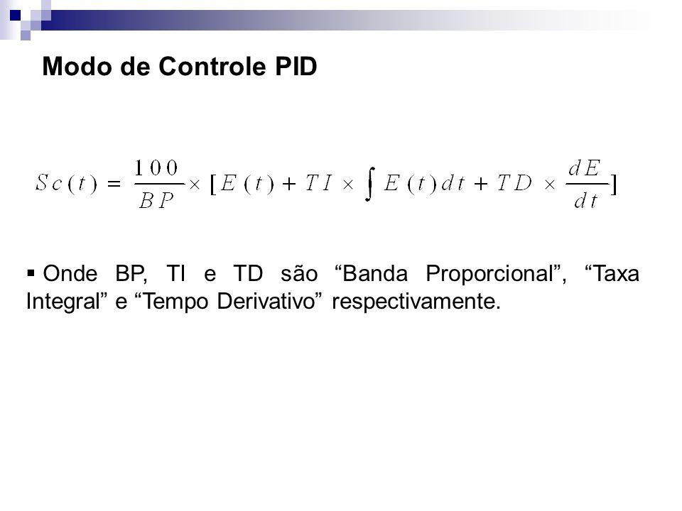 Modo de Controle PID Onde BP, TI e TD são Banda Proporcional , Taxa Integral e Tempo Derivativo respectivamente.
