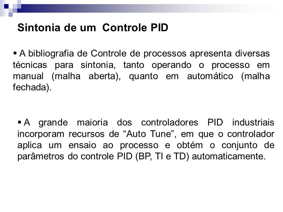 Sintonia de um Controle PID